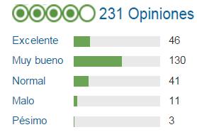 tripadvisor-opiniones
